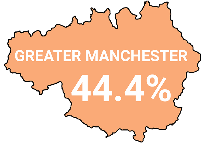 Outline Map of Greater Manchester Showing Pass Rate