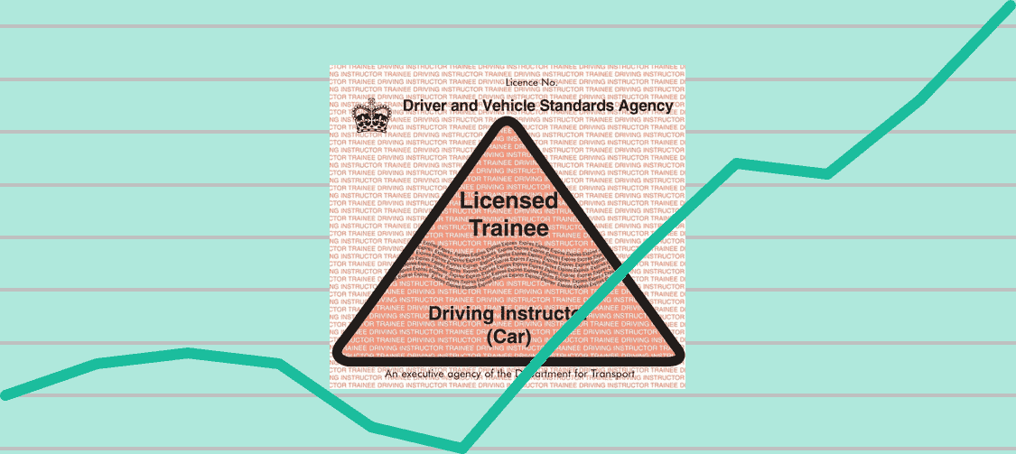 Featured image consisting of a licensed trainee badge overlaid with a line graph