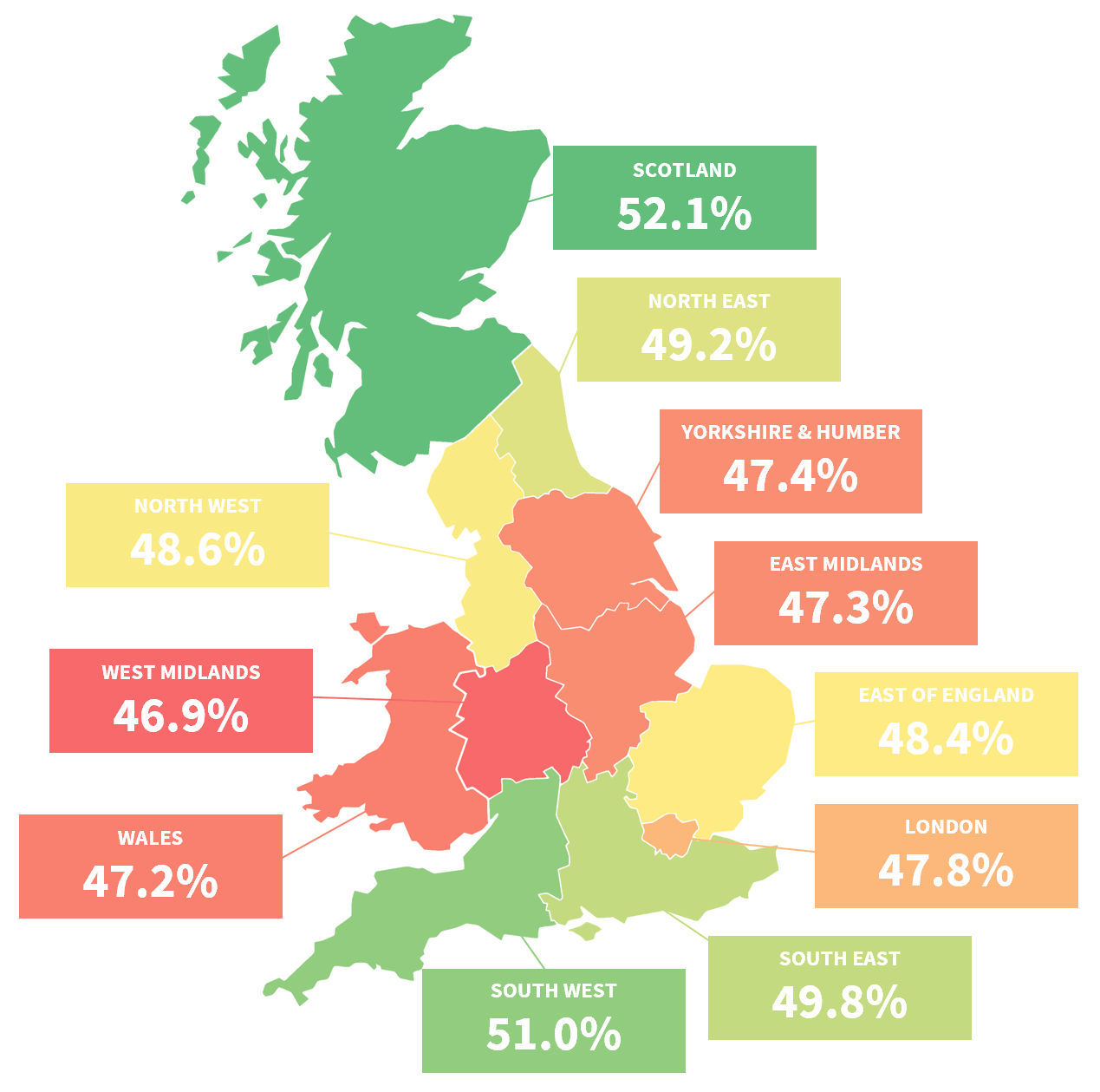 A map with labels showing the theory test pass rates for each region in Great Britain.